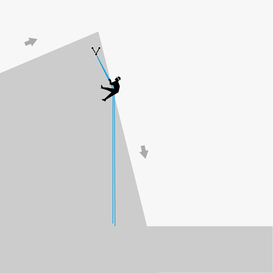Técnica de rápel
